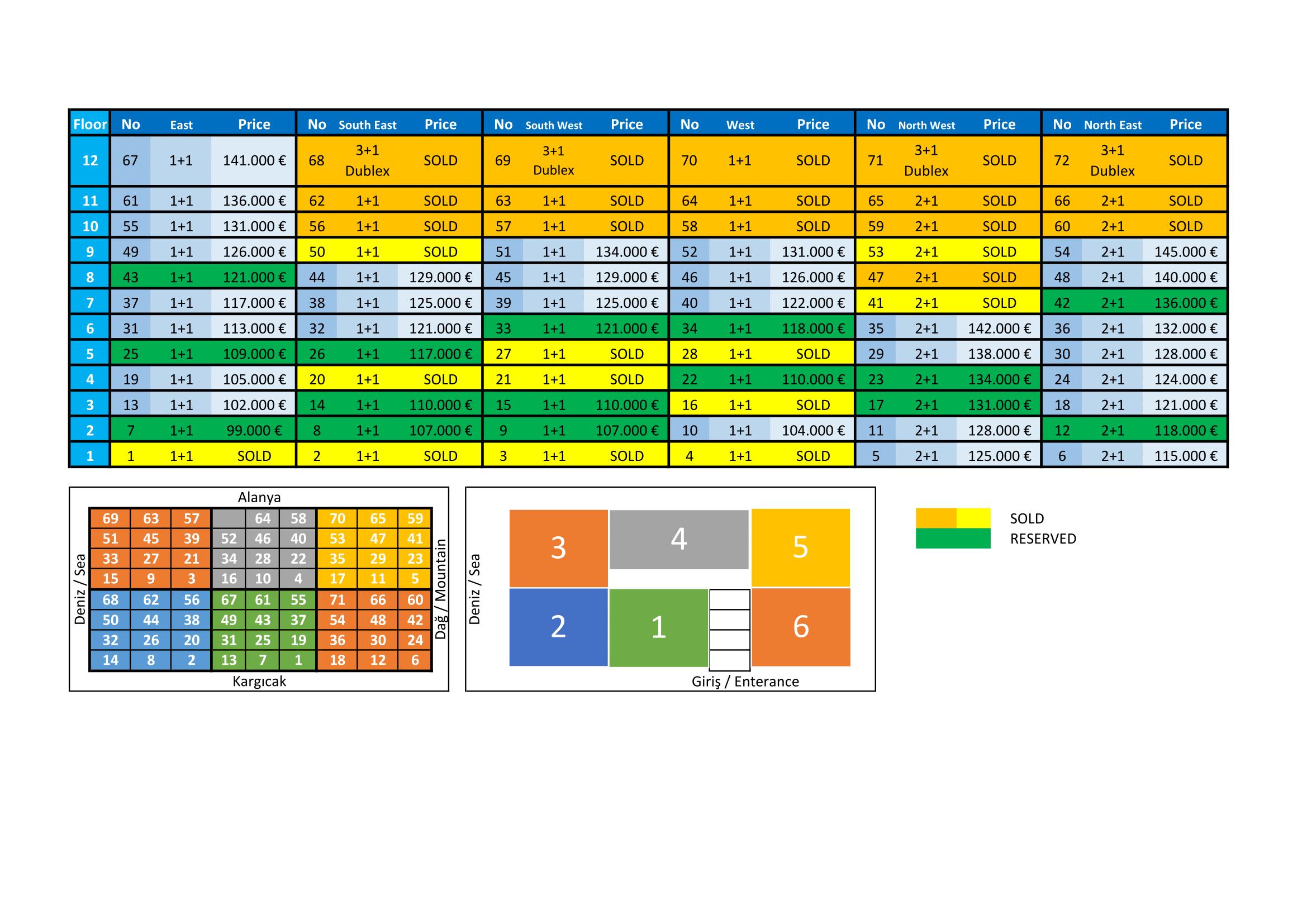 p017-price-list-12-11-2018-1