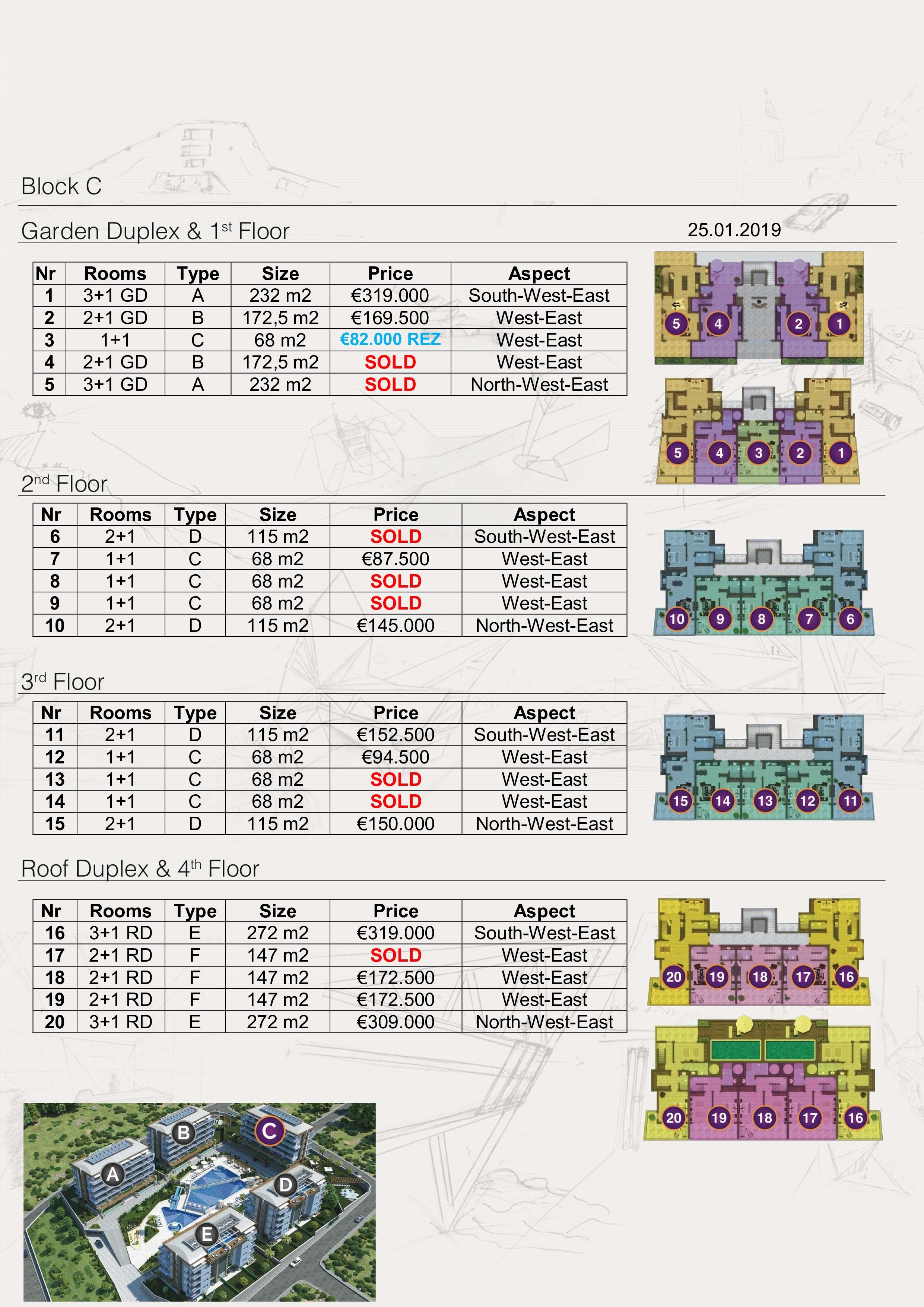 c-block-pdf-io